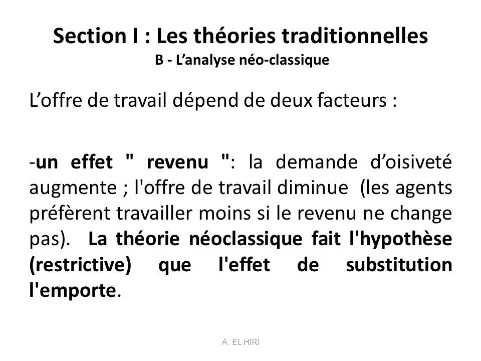 Section I : Les théories traditionnelles B - Lanalyse néo-classique Loffre de travail dépend de deux facteurs : -un effet