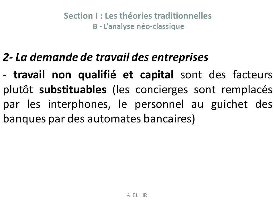 Section I : Les théories traditionnelles B - Lanalyse néo-classique 2- La demande de travail des entreprises - travail non qualifié et capital sont de