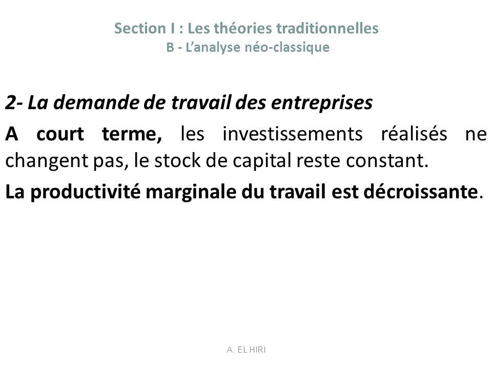 Section I : Les théories traditionnelles B - Lanalyse néo-classique 2- La demande de travail des entreprises A court terme, les investissements réalis
