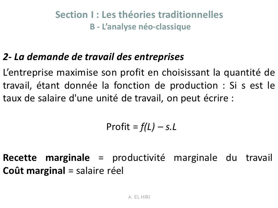 Section I : Les théories traditionnelles B - Lanalyse néo-classique 2- La demande de travail des entreprises Lentreprise maximise son profit en choisi