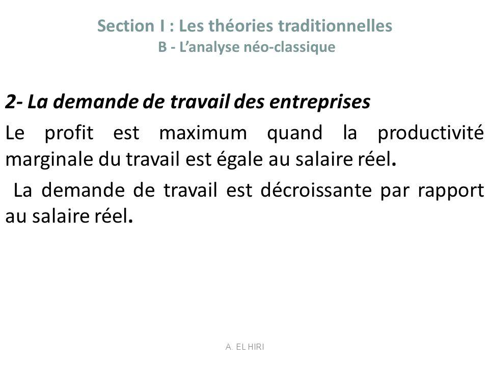Section I : Les théories traditionnelles B - Lanalyse néo-classique 2- La demande de travail des entreprises Le profit est maximum quand la productivi