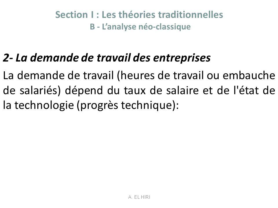 Section I : Les théories traditionnelles B - Lanalyse néo-classique 2- La demande de travail des entreprises La demande de travail (heures de travail
