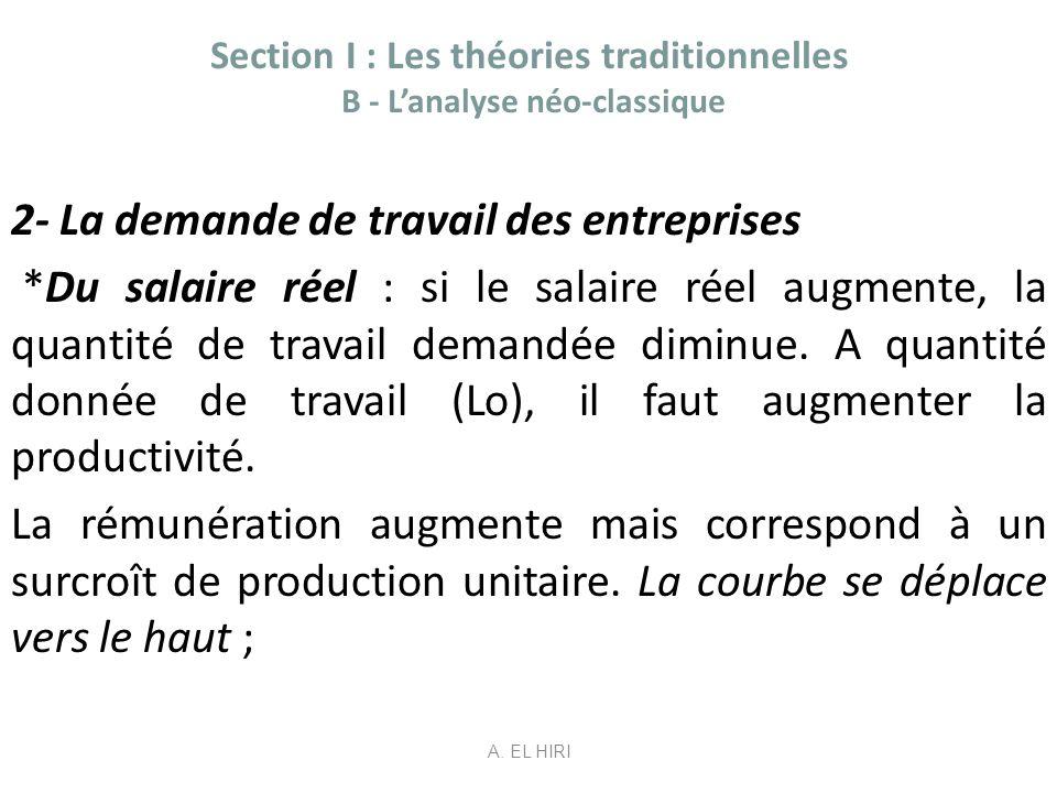 Section I : Les théories traditionnelles B - Lanalyse néo-classique 2- La demande de travail des entreprises *Du salaire réel : si le salaire réel aug