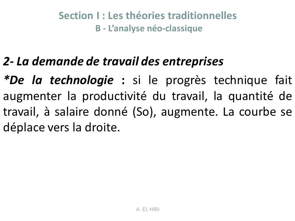 Section I : Les théories traditionnelles B - Lanalyse néo-classique 2- La demande de travail des entreprises *De la technologie : si le progrès techni