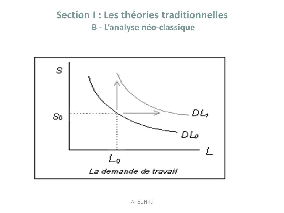 Section I : Les théories traditionnelles B - Lanalyse néo-classique A. EL HIRI