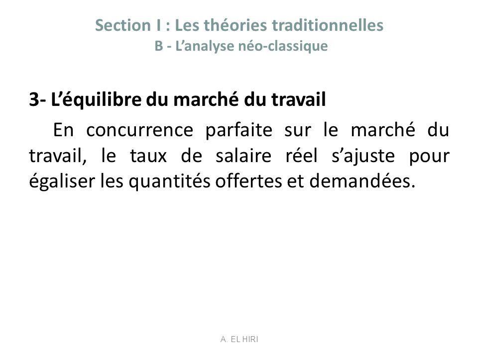 Section I : Les théories traditionnelles B - Lanalyse néo-classique 3- Léquilibre du marché du travail En concurrence parfaite sur le marché du travai
