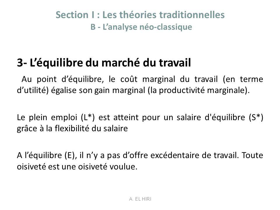 Section I : Les théories traditionnelles B - Lanalyse néo-classique 3- Léquilibre du marché du travail Au point déquilibre, le coût marginal du travai