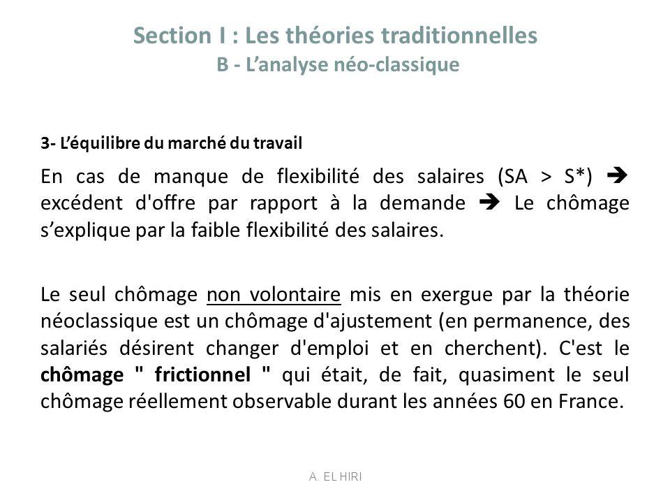 Section I : Les théories traditionnelles B - Lanalyse néo-classique 3- Léquilibre du marché du travail En cas de manque de flexibilité des salaires (S