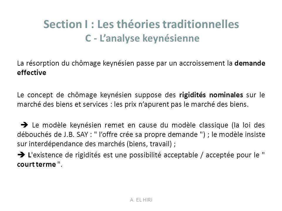 Section I : Les théories traditionnelles C - Lanalyse keynésienne La résorption du chômage keynésien passe par un accroissement la demande effective L