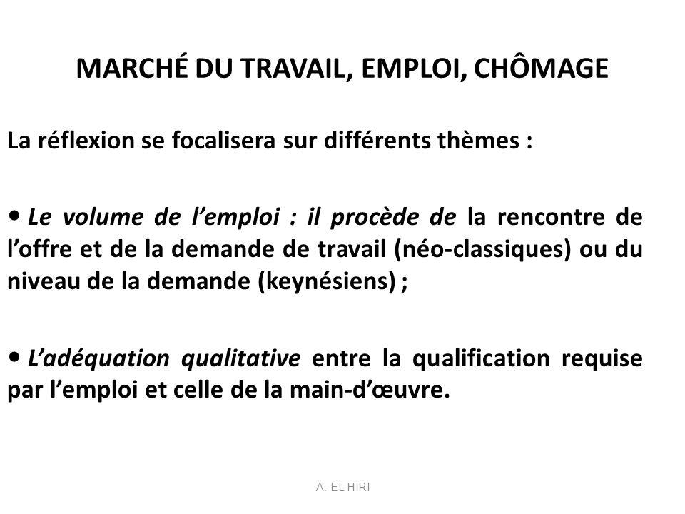 Section I : Les théories traditionnelles B - Lanalyse néo-classique 3- Léquilibre du marché du travail En concurrence parfaite sur le marché du travail, le taux de salaire réel sajuste pour égaliser les quantités offertes et demandées.
