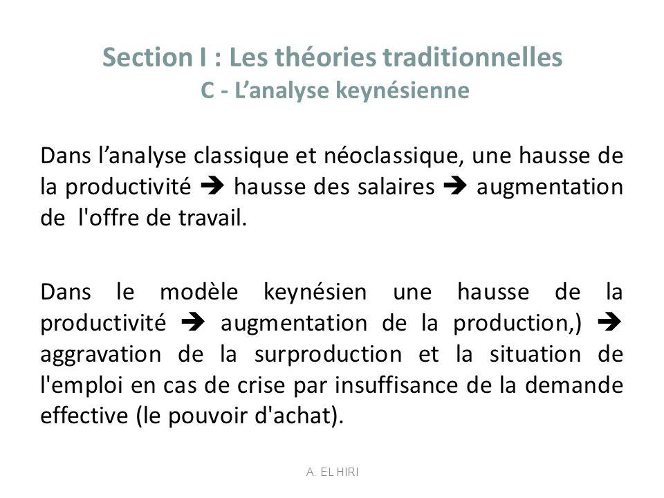 Section I : Les théories traditionnelles C - Lanalyse keynésienne Dans lanalyse classique et néoclassique, une hausse de la productivité hausse des sa
