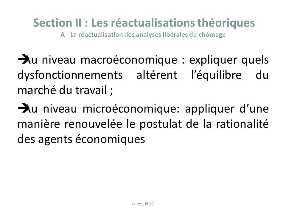 Section II : Les réactualisations théoriques A - La réactualisation des analyses libérales du chômage Au niveau macroéconomique : expliquer quels dysf
