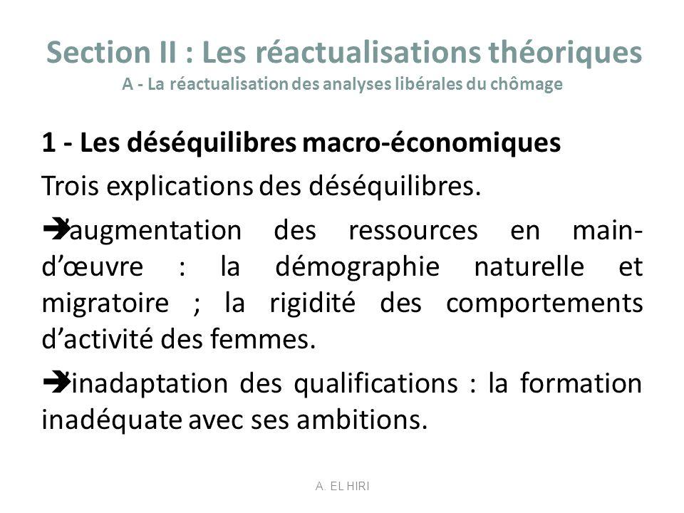 Section II : Les réactualisations théoriques A - La réactualisation des analyses libérales du chômage 1 - Les déséquilibres macro-économiques Trois ex