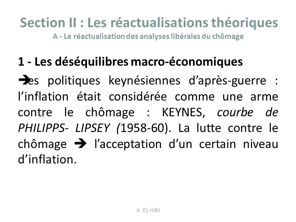 Section II : Les réactualisations théoriques A - La réactualisation des analyses libérales du chômage 1 - Les déséquilibres macro-économiques les poli