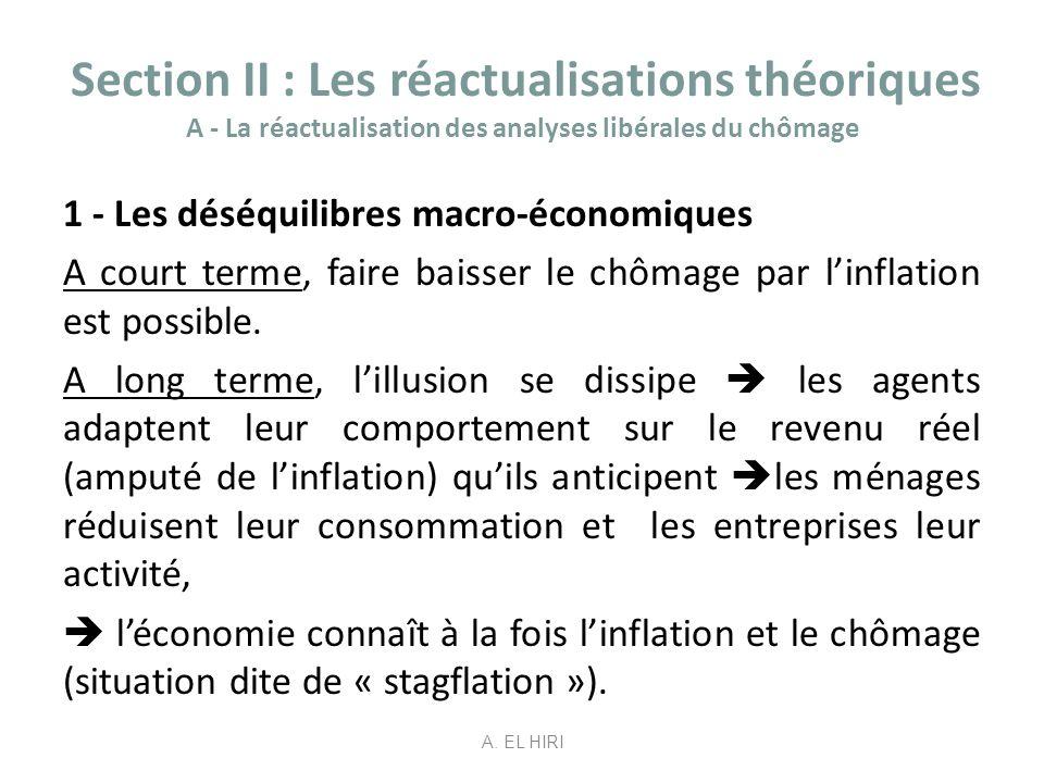 Section II : Les réactualisations théoriques A - La réactualisation des analyses libérales du chômage 1 - Les déséquilibres macro-économiques A court