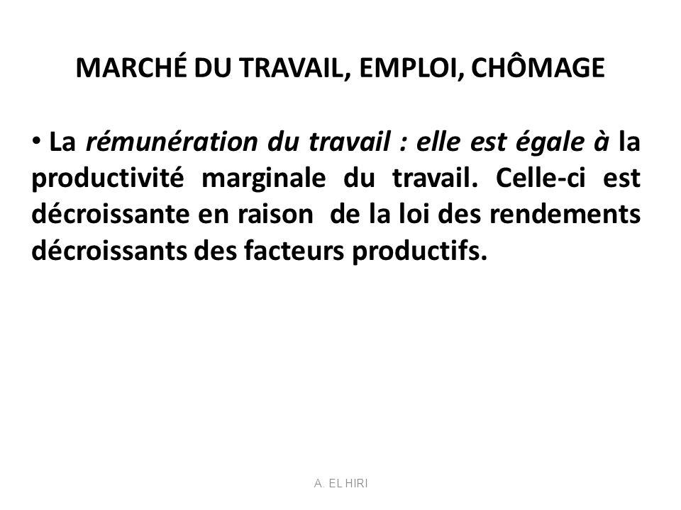 MARCHÉ DU TRAVAIL, EMPLOI, CHÔMAGE La rémunération du travail : elle est égale à la productivité marginale du travail. Celle-ci est décroissante en ra