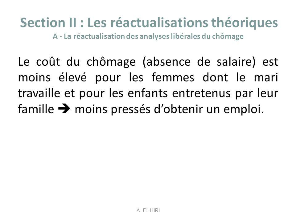 Section II : Les réactualisations théoriques A - La réactualisation des analyses libérales du chômage Le coût du chômage (absence de salaire) est moin
