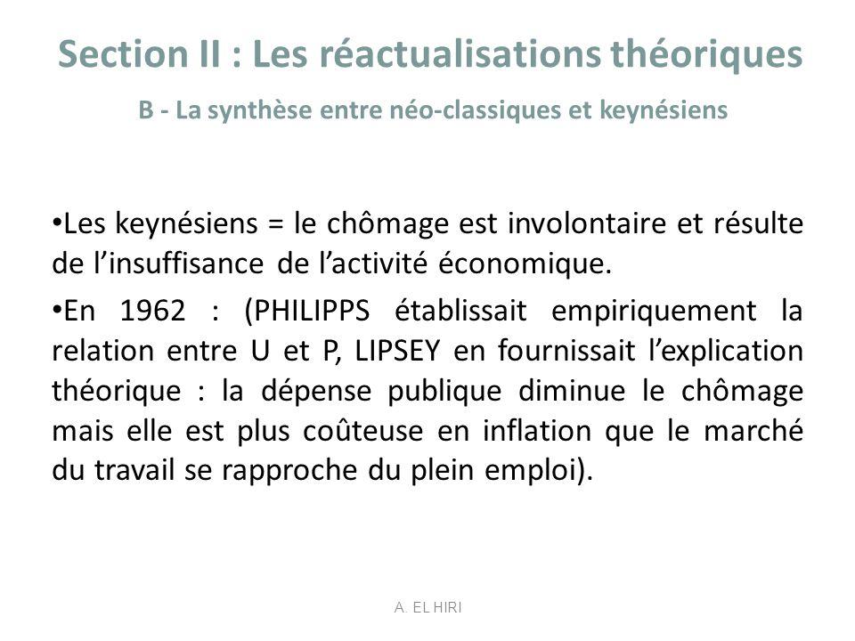 Section II : Les réactualisations théoriques B - La synthèse entre néo-classiques et keynésiens Les keynésiens = le chômage est involontaire et résult