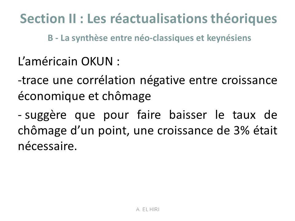 Section II : Les réactualisations théoriques B - La synthèse entre néo-classiques et keynésiens Laméricain OKUN : -trace une corrélation négative entr