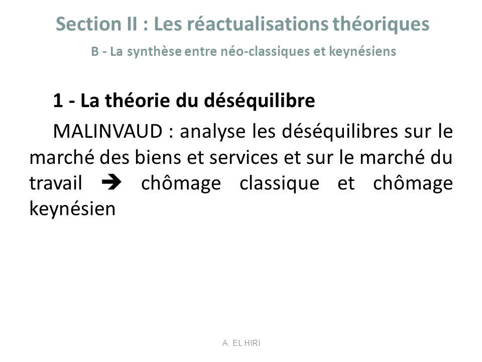 Section II : Les réactualisations théoriques B - La synthèse entre néo-classiques et keynésiens 1 - La théorie du déséquilibre MALINVAUD : analyse les