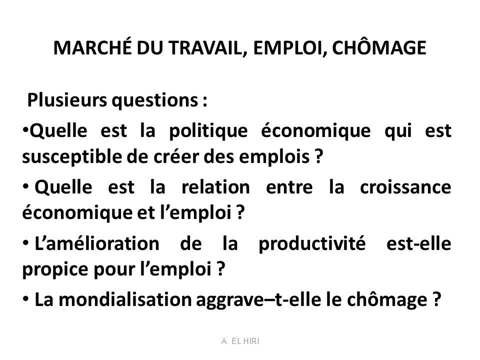 MARCHÉ DU TRAVAIL, EMPLOI, CHÔMAGE Plusieurs questions : Quelle est la politique économique qui est susceptible de créer des emplois ? Quelle est la r