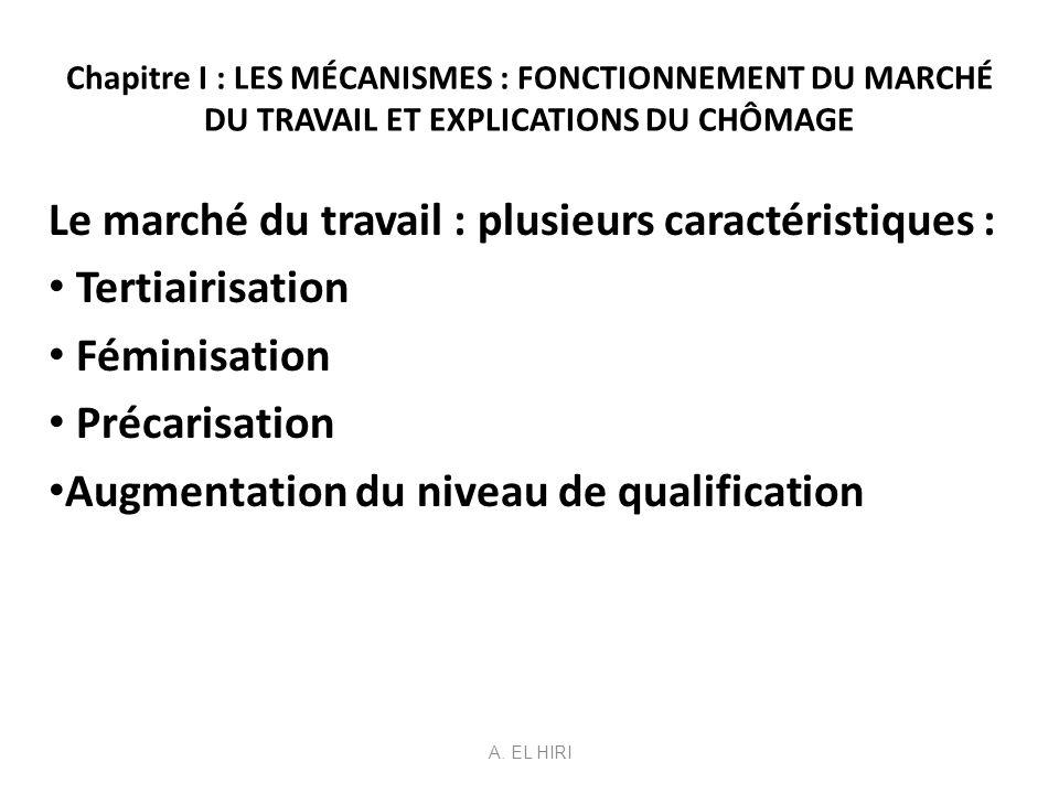 Chapitre I : LES MÉCANISMES : FONCTIONNEMENT DU MARCHÉ DU TRAVAIL ET EXPLICATIONS DU CHÔMAGE Le marché du travail : plusieurs caractéristiques : Terti