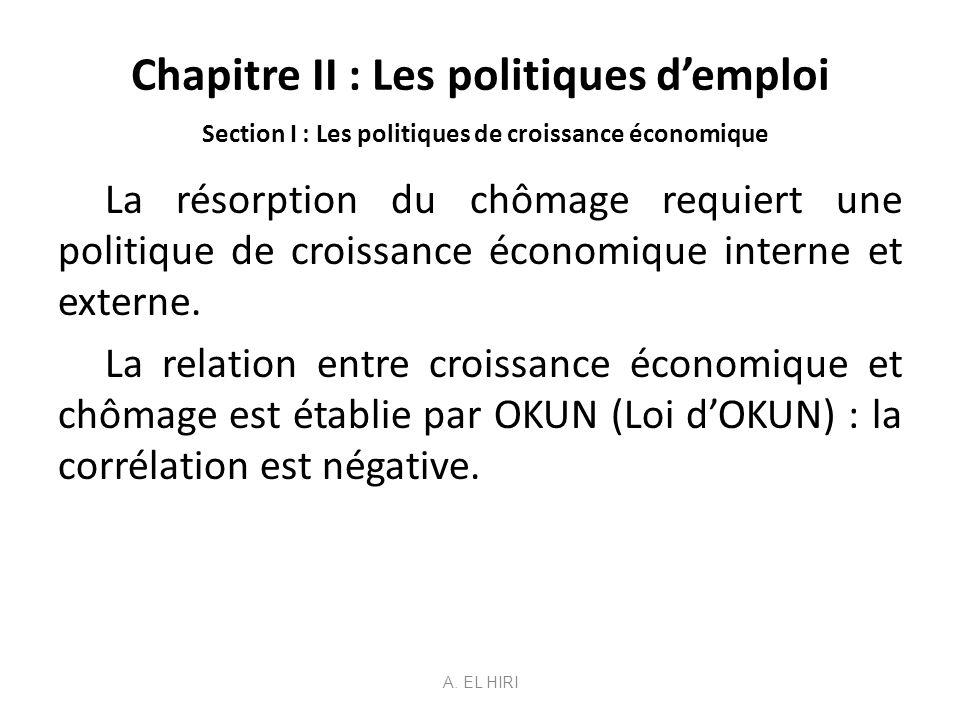 Chapitre II : Les politiques demploi Section I : Les politiques de croissance économique La résorption du chômage requiert une politique de croissance