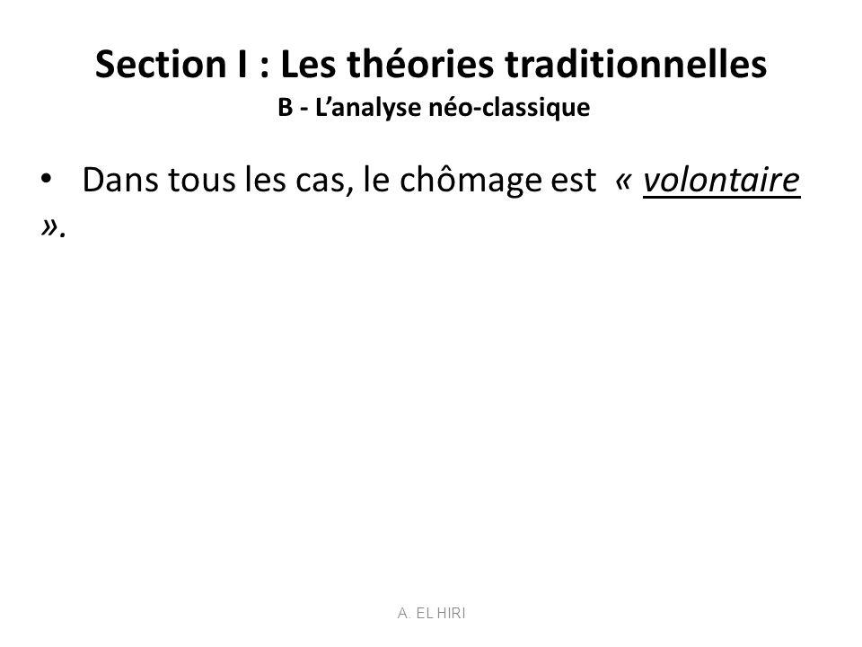 Section I : Les théories traditionnelles B - Lanalyse néo-classique Dans tous les cas, le chômage est « volontaire ». A. EL HIRI