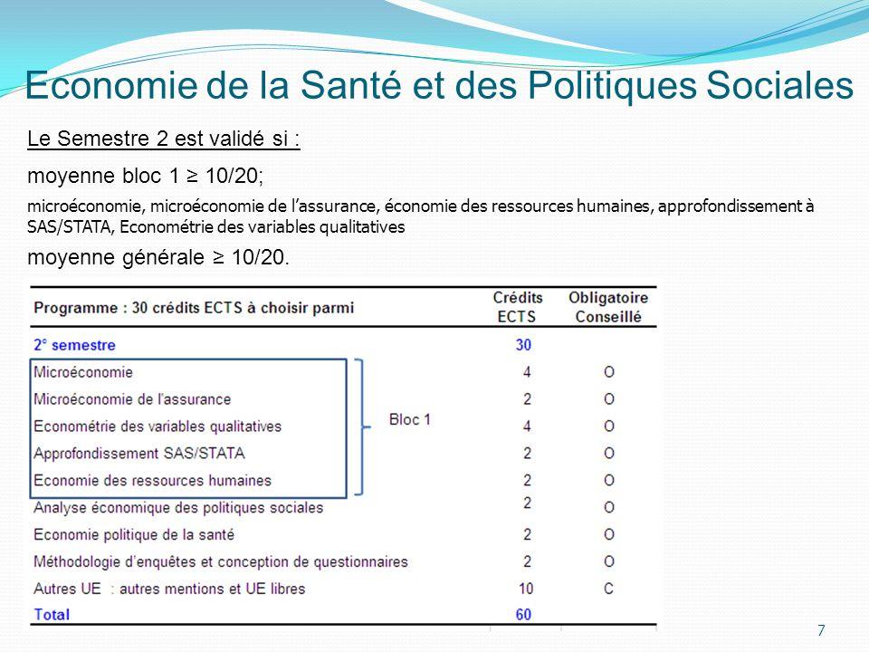 Economie de la Santé et des Politiques Sociales 7 Le Semestre 2 est validé si : moyenne bloc 1 10/20; microéconomie, microéconomie de lassurance, écon