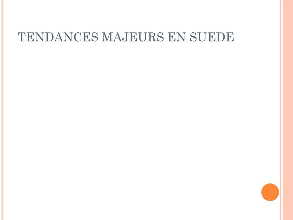 TENDANCES MAJEURS EN SUEDE