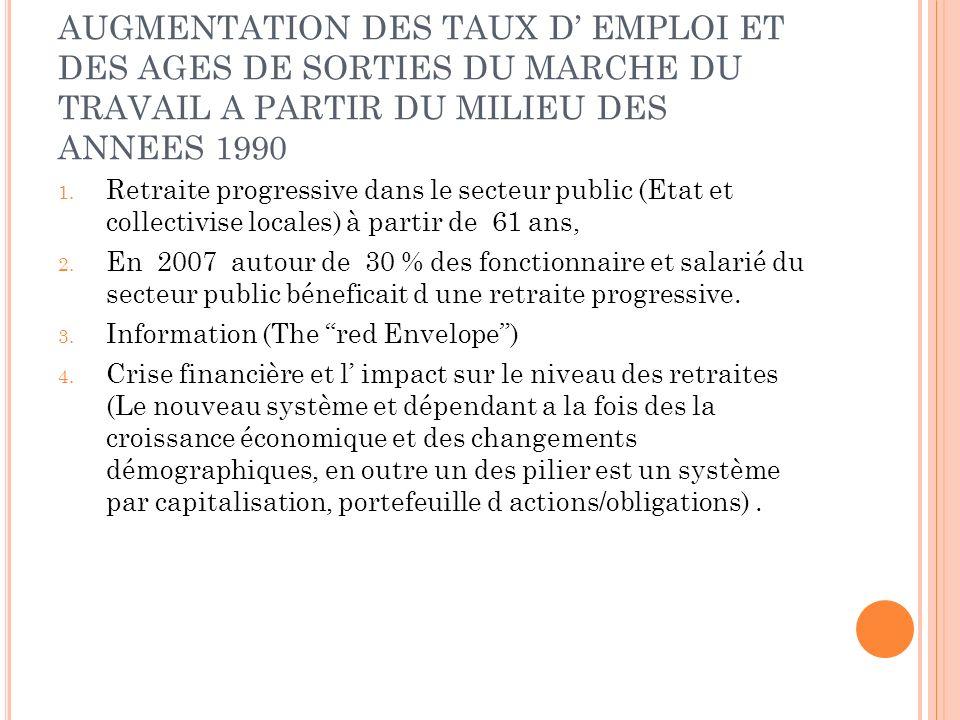 AUGMENTATION DES TAUX D EMPLOI ET DES AGES DE SORTIES DU MARCHE DU TRAVAIL A PARTIR DU MILIEU DES ANNEES 1990 1.