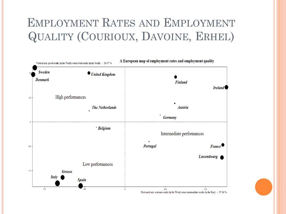 E MPLOYMENT R ATES AND E MPLOYMENT Q UALITY (C OURIOUX, D AVOINE, E RHEL )