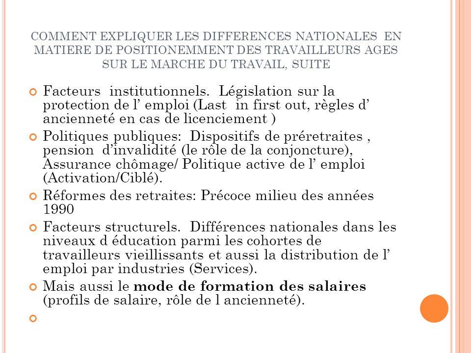 COMMENT EXPLIQUER LES DIFFERENCES NATIONALES EN MATIERE DE POSITIONEMMENT DES TRAVAILLEURS AGES SUR LE MARCHE DU TRAVAIL, SUITE Facteurs institutionnels.