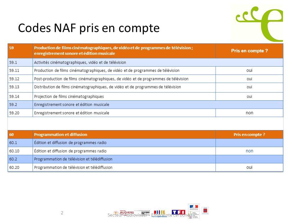 Codes NAF pris en compte 2 Secteur Audiovisuel - Empreinte carbone