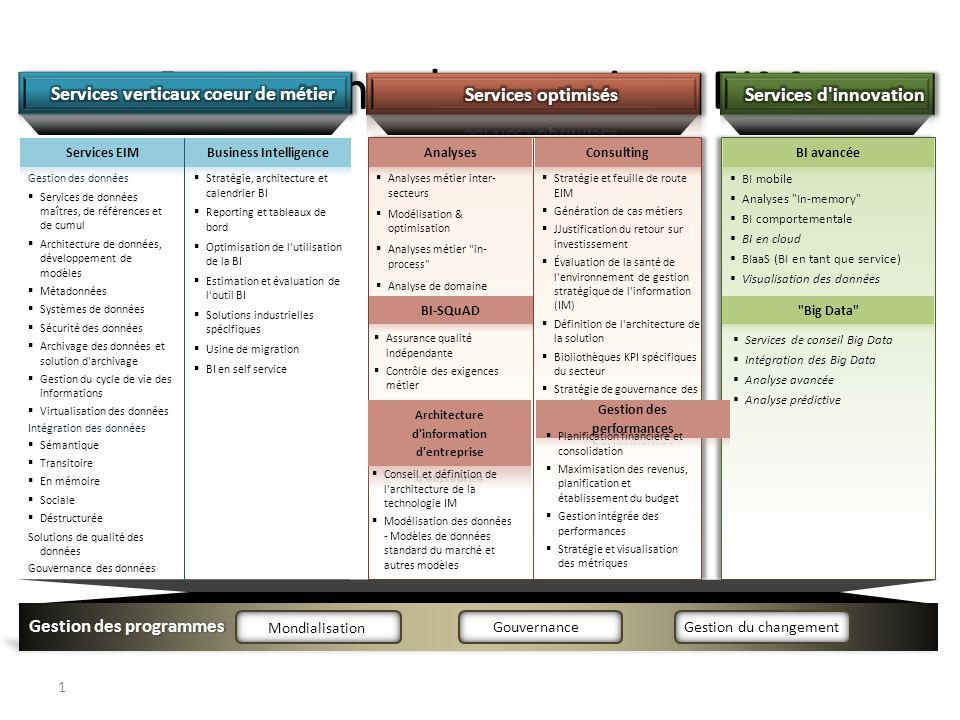 1 Panorama des services EIM Gestion des données Services de données maîtres, de références et de cumul Architecture de données, développement de modèles Métadonnées Systèmes de données Sécurité des données Archivage des données et solution d archivage Gestion du cycle de vie des informations Virtualisation des données Intégration des données Sémantique Transitoire En mémoire Sociale Déstructurée Solutions de qualité des données Gouvernance des données Stratégie, architecture et calendrier BI Reporting et tableaux de bord Optimisation de l utilisation de la BI Estimation et évaluation de l outil BI Solutions industrielles spécifiques Usine de migration BI en self service Analyses métier inter- secteurs Modélisation & optimisation Analyses métier in- process Analyse de domain e Assurance qualité indépendante Contrôle des exigences métier Stratégie et feuille de route EIM Génération de cas métiers JJustification du retour sur investissement Évaluation de la santé de l environnement de gestion stratégique de l information (IM) Définition de l architecture de la solution Bibliothèques KPI spécifiques du secteur Stratégie de gouvernance des données Gestion des programmes Mondialisation Gouvernance Gestion du changement BI mobile Analyses In-memory BI comportementale BI en cloud BIaaS (BI en tant que service) Visualisation des données Planification financière et consolidation Maximisation des revenus, planification et établissement du budget Gestion intégrée des performances Stratégie et visualisation des métriques Services de conseil Big Data Intégration des Big Data Analyse avancée Analyse prédictive Conseil et définition de l architecture de la technologie IM Modélisation des données - Modèles de données standard du marché et autres modèles