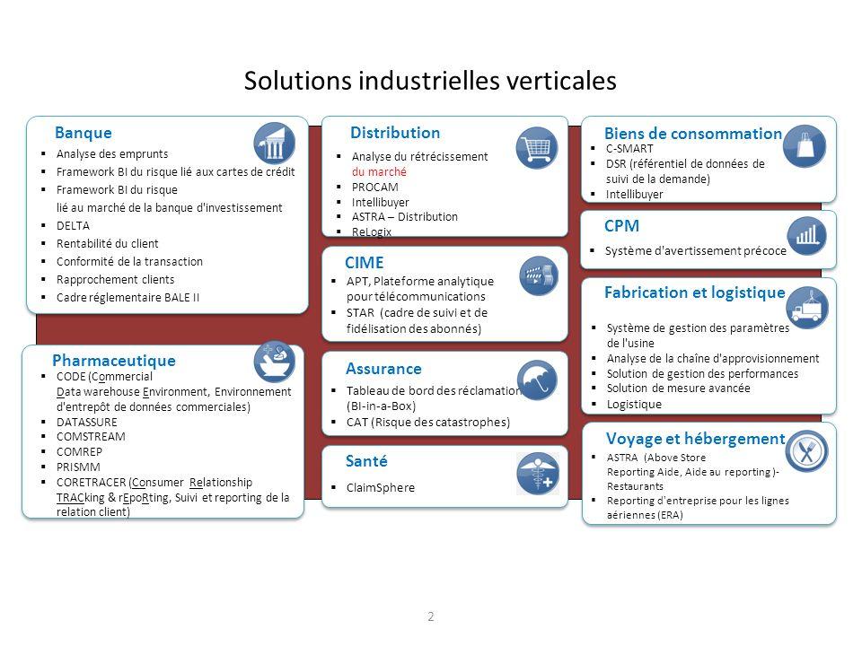 Solutions industrielles verticales 2 Banque Analyse des emprunts Framework BI du risque lié aux cartes de crédit Framework BI du risque lié au marché