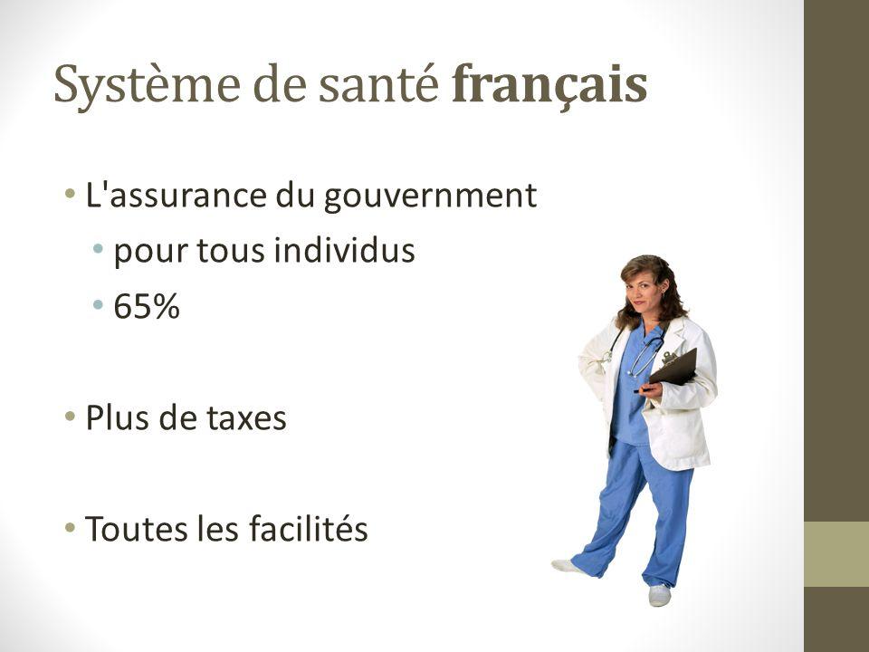 Système de santé français L'assurance du gouvernment pour tous individus 65% Plus de taxes Toutes les facilités