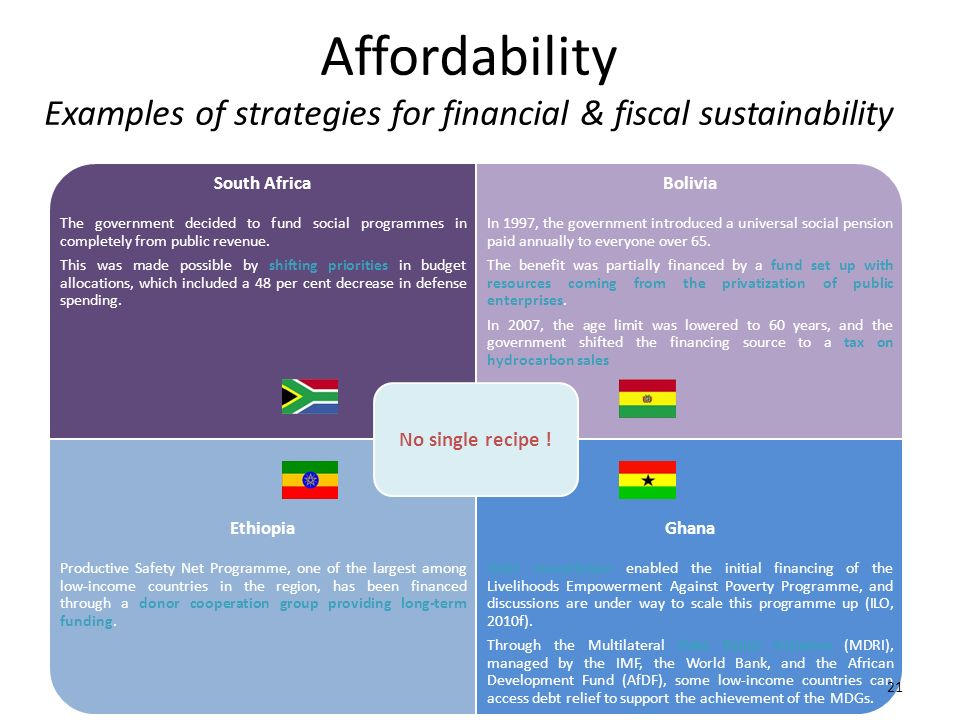 Affordability Examples of strategies for financial & fiscal sustainability 21
