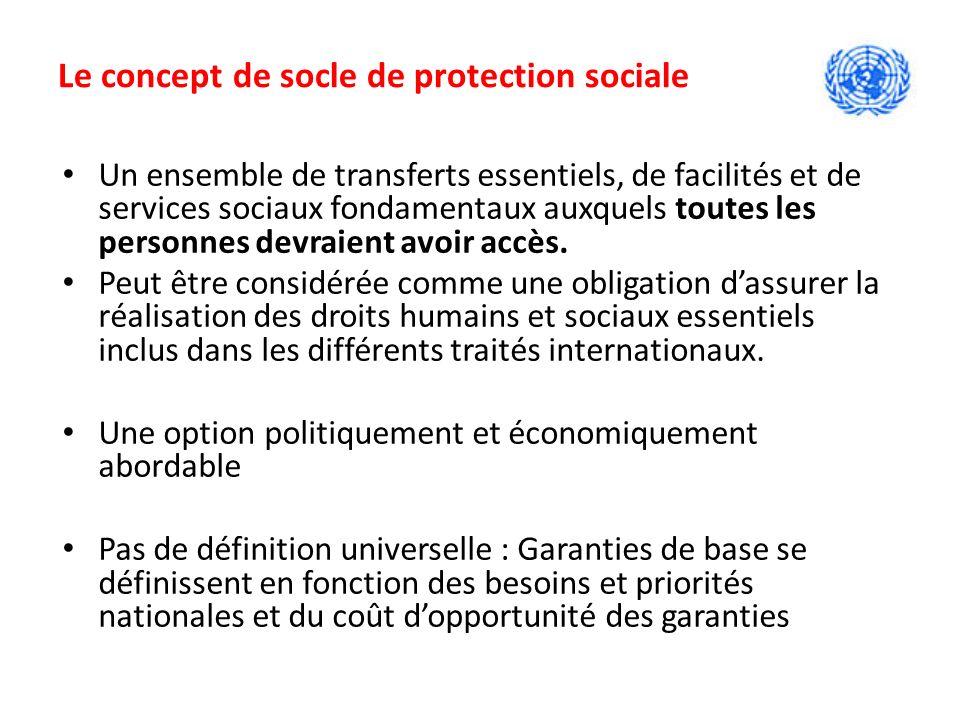 Le concept de socle de protection sociale Un ensemble de transferts essentiels, de facilités et de services sociaux fondamentaux auxquels toutes les personnes devraient avoir accès.