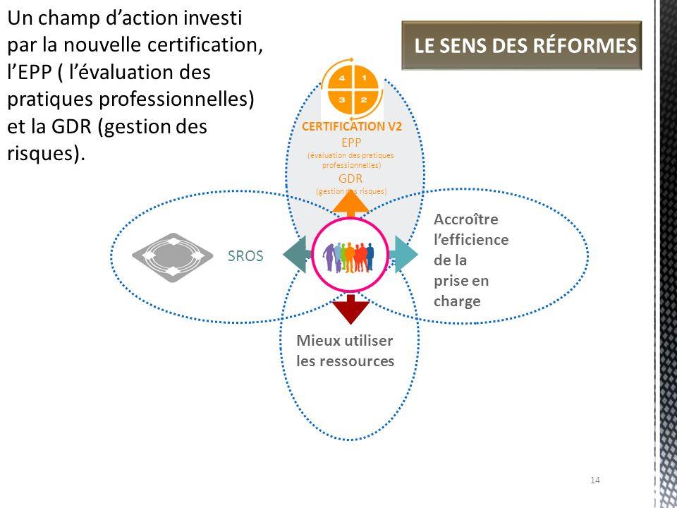 CERTIFICATION V2 EPP (évaluation des pratiques professionnelles) GDR (gestion des risques) Accroître lefficience de la prise en charge SROS Mieux util