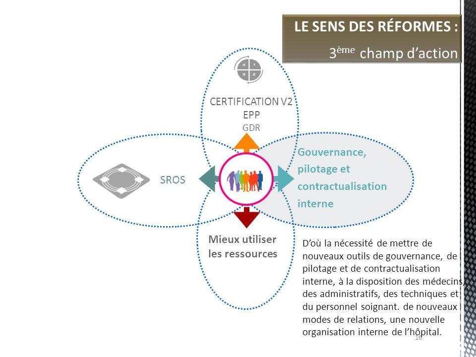 16 LE SENS DES RÉFORMES : 3 ème champ daction SROS Mieux utiliser les ressources CERTIFICATION V2 EPP GDR Gouvernance, pilotage et contractualisation
