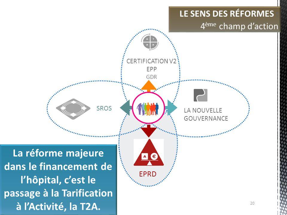 20 SROS CERTIFICATION V2 EPP GDR LA NOUVELLE GOUVERNANCE LE SENS DES RÉFORMES : 4 ème champ daction La réforme majeure dans le financement de lhôpital