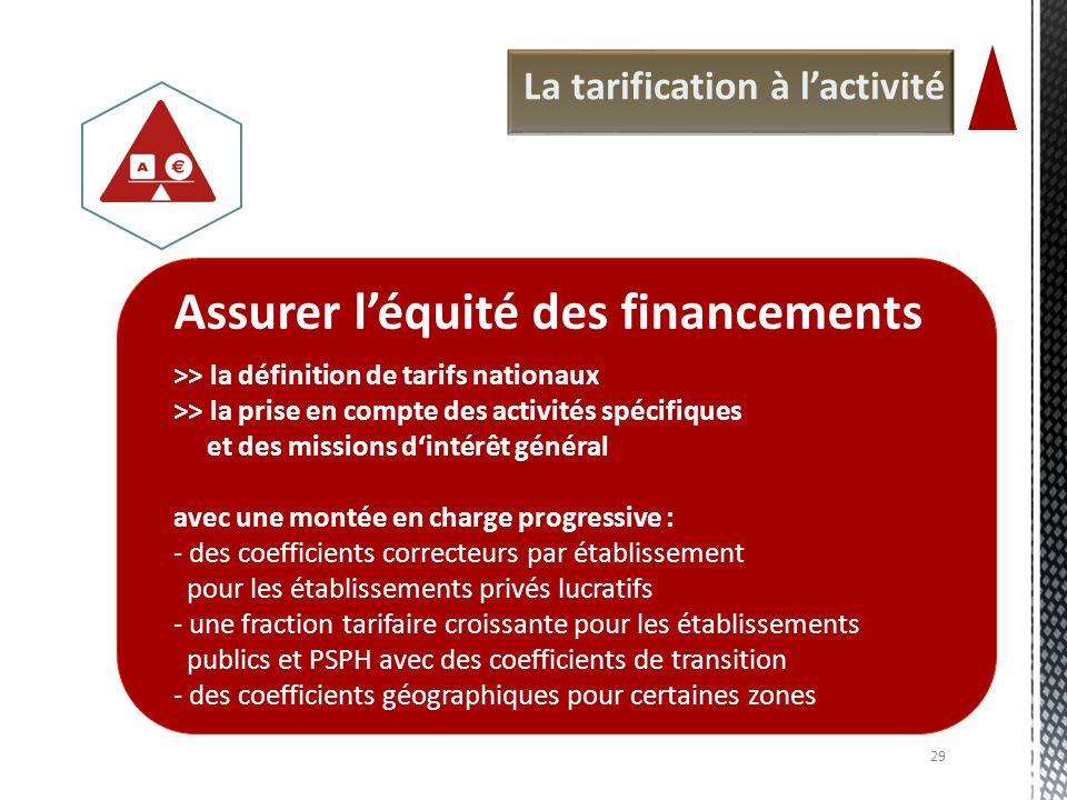 La tarification à lactivité Assurer léquité des financements >> la définition de tarifs nationaux >> la prise en compte des activités spécifiques et d