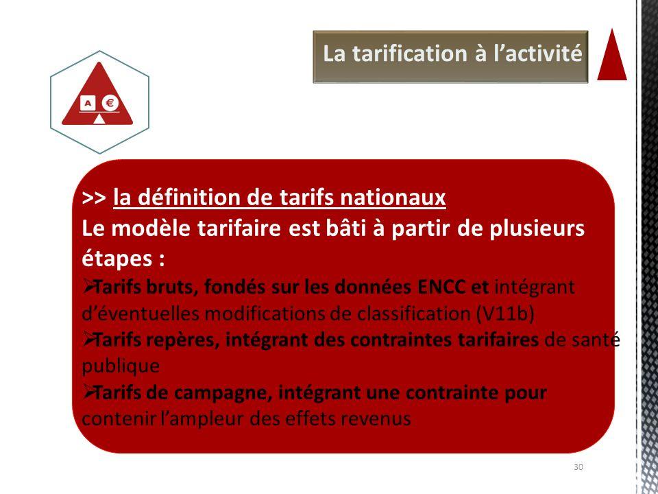 La tarification à lactivité >> la définition de tarifs nationaux Le modèle tarifaire est bâti à partir de plusieurs étapes : Tarifs bruts, fondés sur