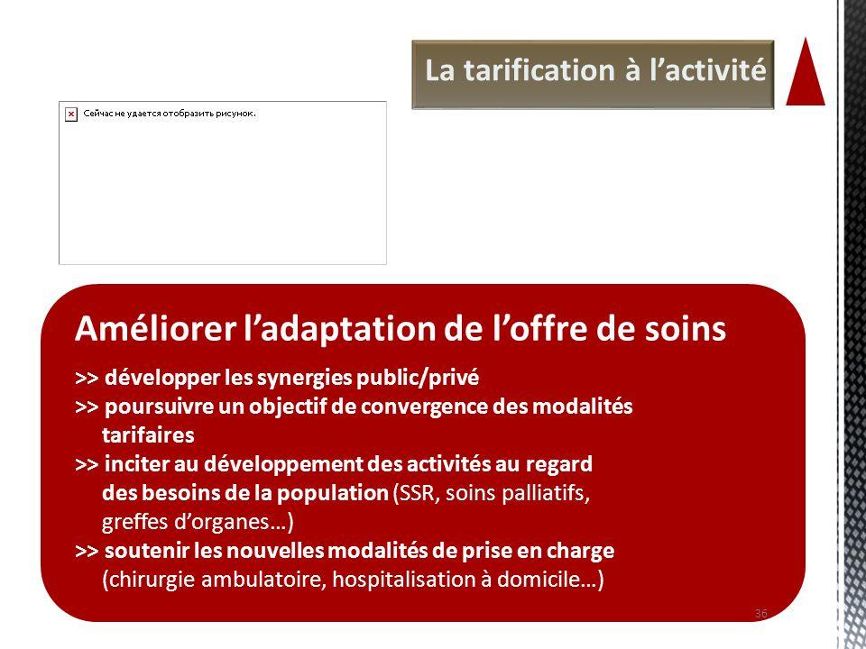 La tarification à lactivité Améliorer ladaptation de loffre de soins >> développer les synergies public/privé >> poursuivre un objectif de convergence