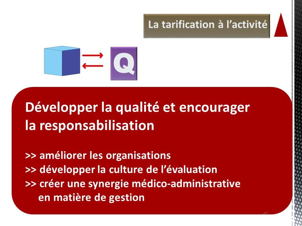 La tarification à lactivité Développer la qualité et encourager la responsabilisation >> améliorer les organisations >> développer la culture de léval