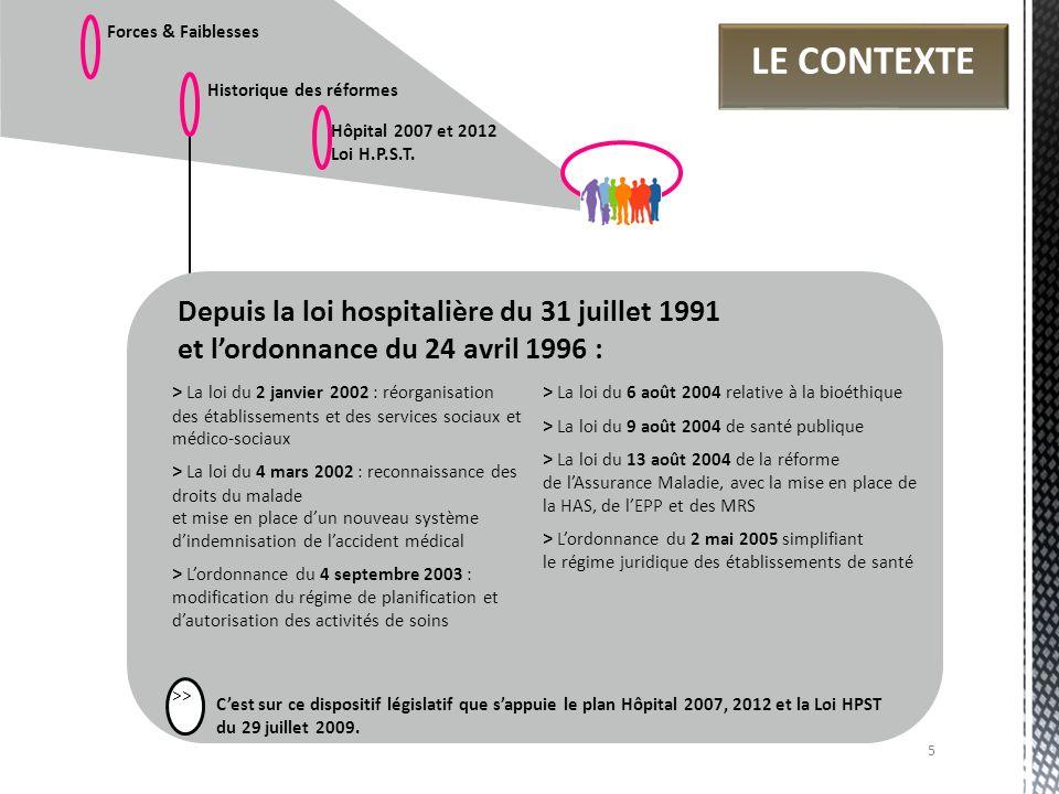 Forces & Faiblesses Historique des réformes Hôpital 2007 et 2012 Loi H.P.S.T. > La loi du 2 janvier 2002 : réorganisation des établissements et des se