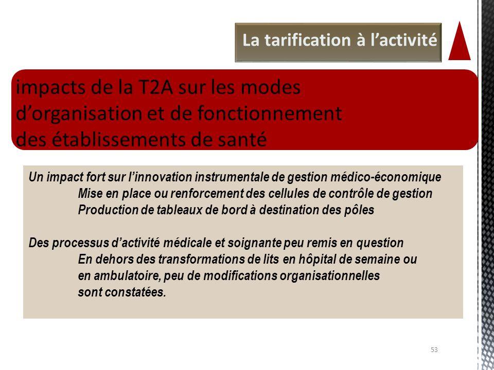 La tarification à lactivité impacts de la T2A sur les modes dorganisation et de fonctionnement des établissements de santé Un impact fort sur linnovat