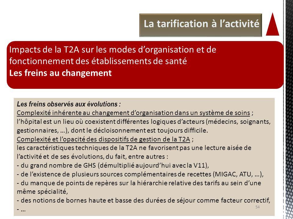 La tarification à lactivité Impacts de la T2A sur les modes dorganisation et de fonctionnement des établissements de santé Les freins au changement Le