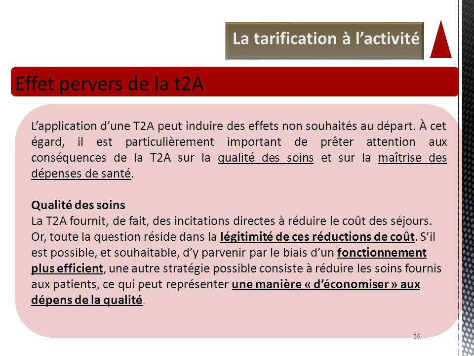 La tarification à lactivité Effet pervers de la t2A 56 Lapplication dune T2A peut induire des effets non souhaités au départ. À cet égard, il est part